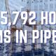 2,265,792 hotel rooms in pipeline